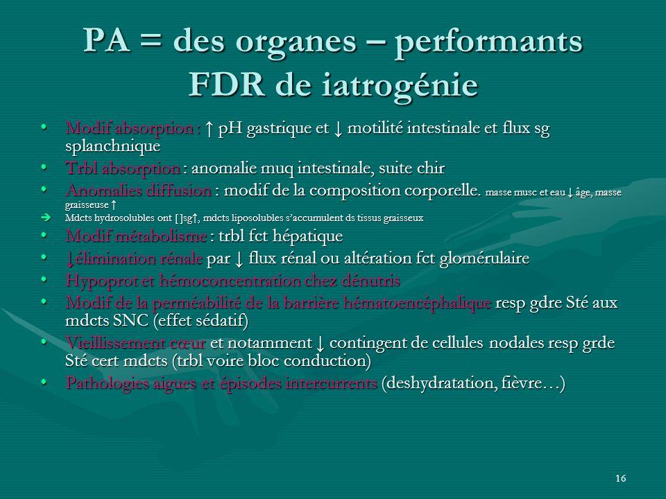 16 PA = des organes – performants FDR de iatrogénie Modif absorption : pH gastrique et motilité intestinale et flux sg splanchniqueModif absorption :