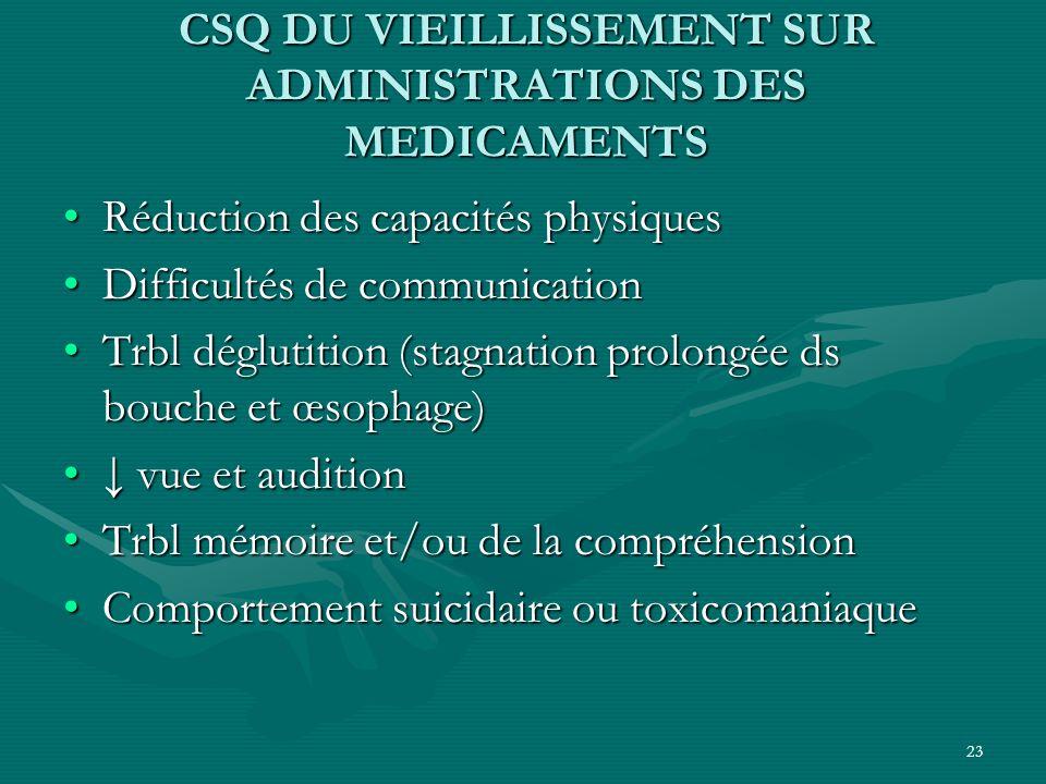 23 CSQ DU VIEILLISSEMENT SUR ADMINISTRATIONS DES MEDICAMENTS Réduction des capacités physiquesRéduction des capacités physiques Difficultés de communi