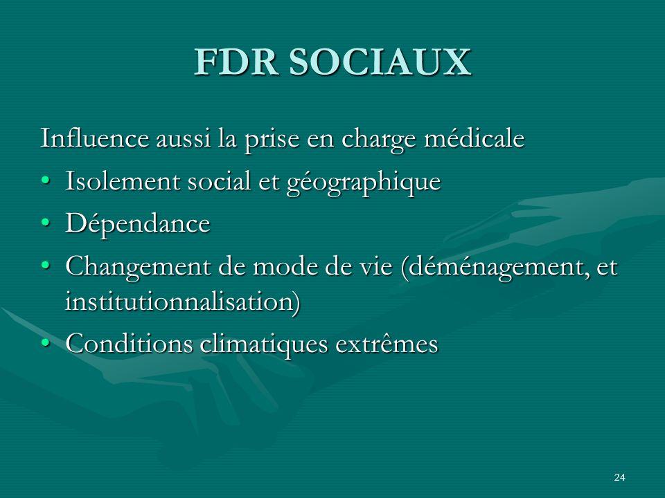 24 FDR SOCIAUX Influence aussi la prise en charge médicale Isolement social et géographiqueIsolement social et géographique DépendanceDépendance Chang
