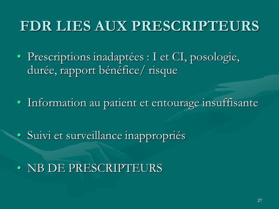 27 FDR LIES AUX PRESCRIPTEURS Prescriptions inadaptées : I et CI, posologie, durée, rapport bénéfice/ risquePrescriptions inadaptées : I et CI, posolo