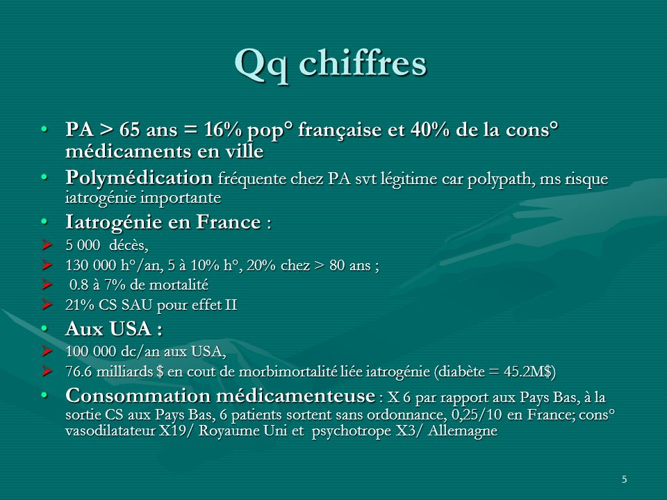 5 Qq chiffres PA > 65 ans = 16% pop° française et 40% de la cons° médicaments en villePA > 65 ans = 16% pop° française et 40% de la cons° médicaments