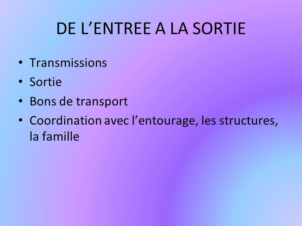 DE LENTREE A LA SORTIE Transmissions Sortie Bons de transport Coordination avec lentourage, les structures, la famille