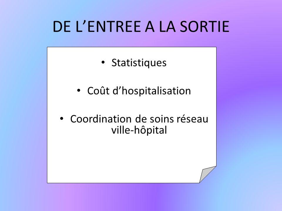 DE LENTREE A LA SORTIE Statistiques Coût dhospitalisation Coordination de soins réseau ville-hôpital