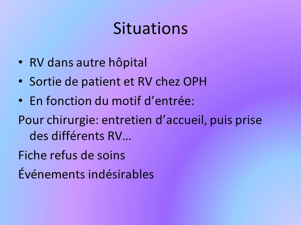 Situations RV dans autre hôpital Sortie de patient et RV chez OPH En fonction du motif dentrée: Pour chirurgie: entretien daccueil, puis prise des différents RV… Fiche refus de soins Événements indésirables