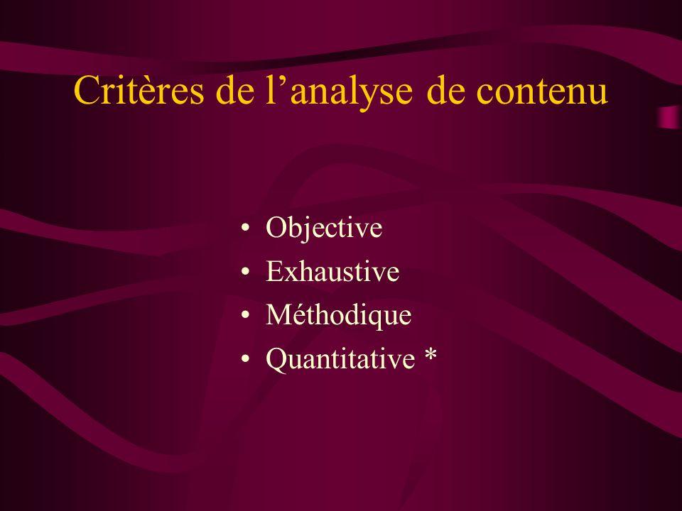 Critères de lanalyse de contenu Objective Exhaustive Méthodique Quantitative *