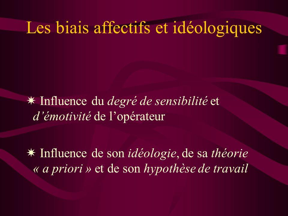 Les biais affectifs et idéologiques Influence du degré de sensibilité et démotivité de lopérateur Influence de son idéologie, de sa théorie « a priori