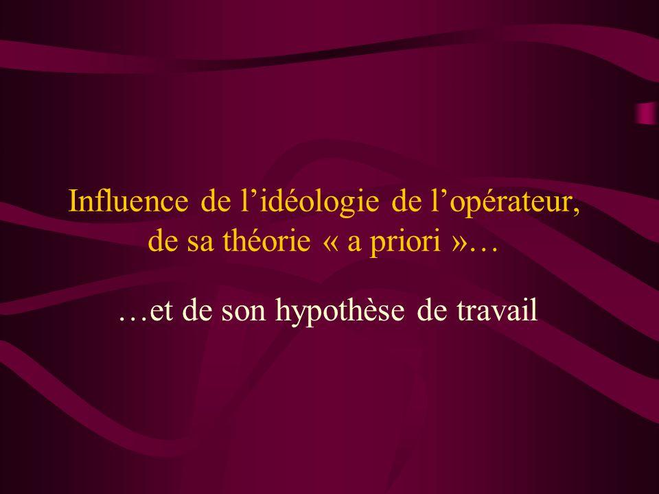 Influence de lidéologie de lopérateur, de sa théorie « a priori »… …et de son hypothèse de travail