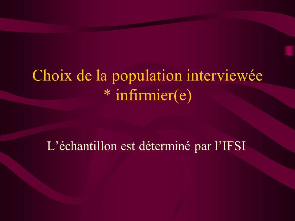 Choix de la population interviewée * infirmier(e) Léchantillon est déterminé par lIFSI