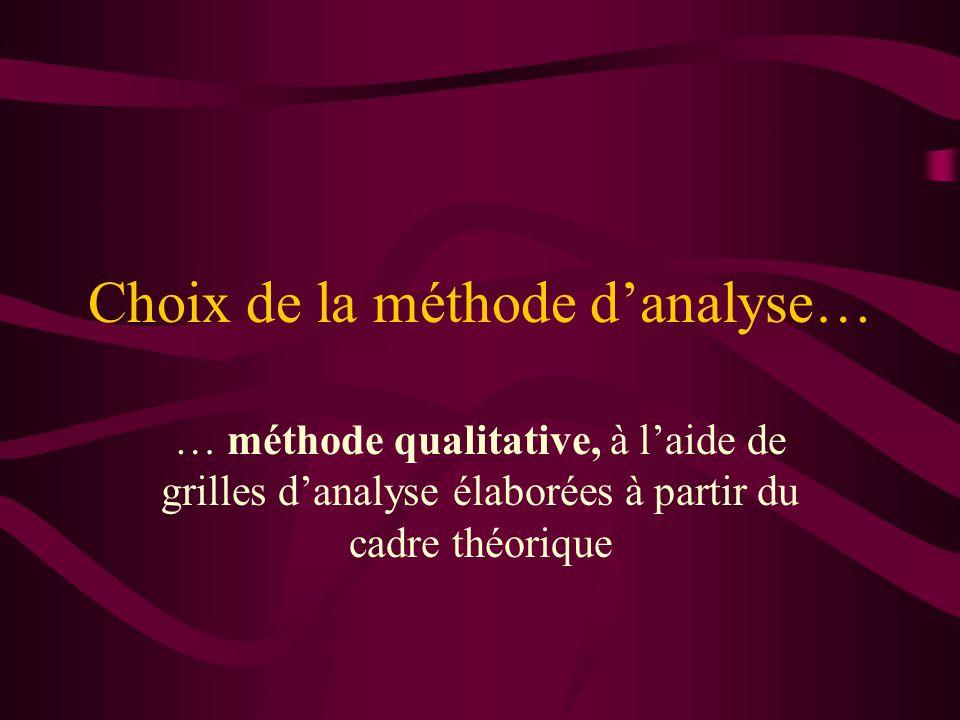 Choix de la méthode danalyse… … méthode qualitative, à laide de grilles danalyse élaborées à partir du cadre théorique