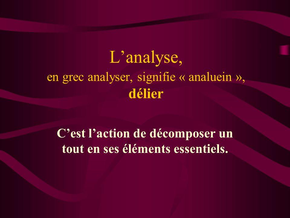 Lanalyse, en grec analyser, signifie « analuein », délier Cest laction de décomposer un tout en ses éléments essentiels.