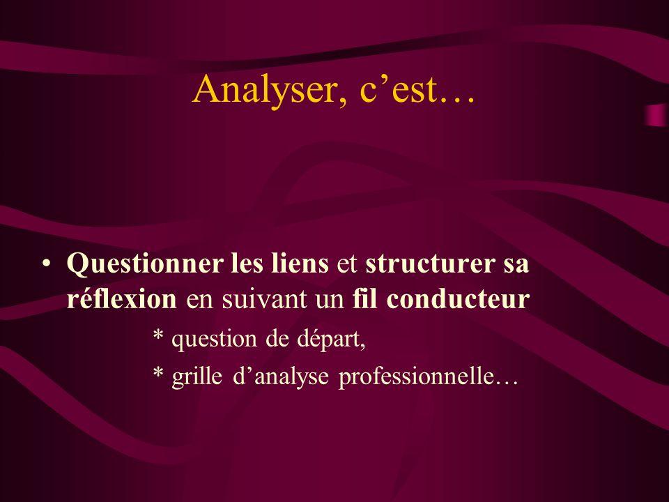 Analyser, cest… Questionner les liens et structurer sa réflexion en suivant un fil conducteur * question de départ, * grille danalyse professionnelle…
