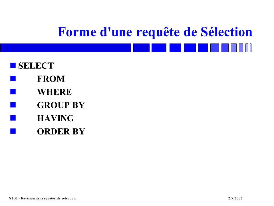 STS2 - Révision des requêtes de sélection2/9/2003 Forme d une requête de Sélection nSELECT nFROM nWHERE nGROUP BY nHAVING nORDER BY