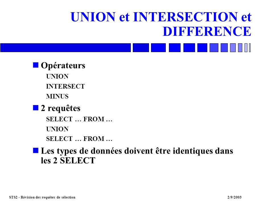 STS2 - Révision des requêtes de sélection2/9/2003 UNION et INTERSECTION et DIFFERENCE nOpérateurs UNION INTERSECT MINUS n2 requêtes SELECT … FROM … UNION SELECT … FROM … nLes types de données doivent être identiques dans les 2 SELECT