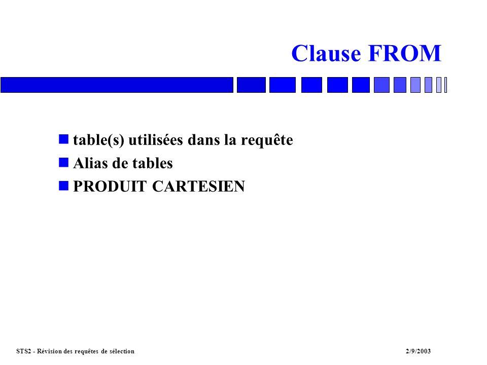 STS2 - Révision des requêtes de sélection2/9/2003 Clause FROM ntable(s) utilisées dans la requête nAlias de tables nPRODUIT CARTESIEN