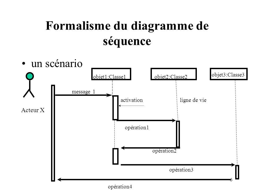 7 Eléments du diagramme de séquence La ligne de vie, les «focus of control» UnObjet durée dexécution activation ligne de vie
