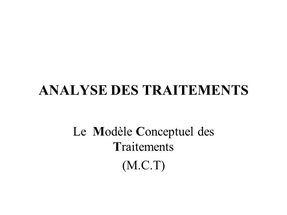 ANALYSE DES TRAITEMENTS Le Modèle Conceptuel des Traitements (M.C.T)
