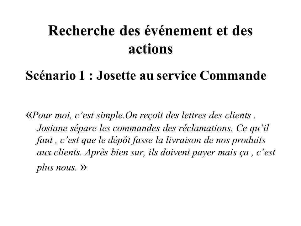 Recherche des événement et des actions Scénario 1 : Josette au service Commande « Pour moi, cest simple.On reçoit des lettres des clients. Josiane sép