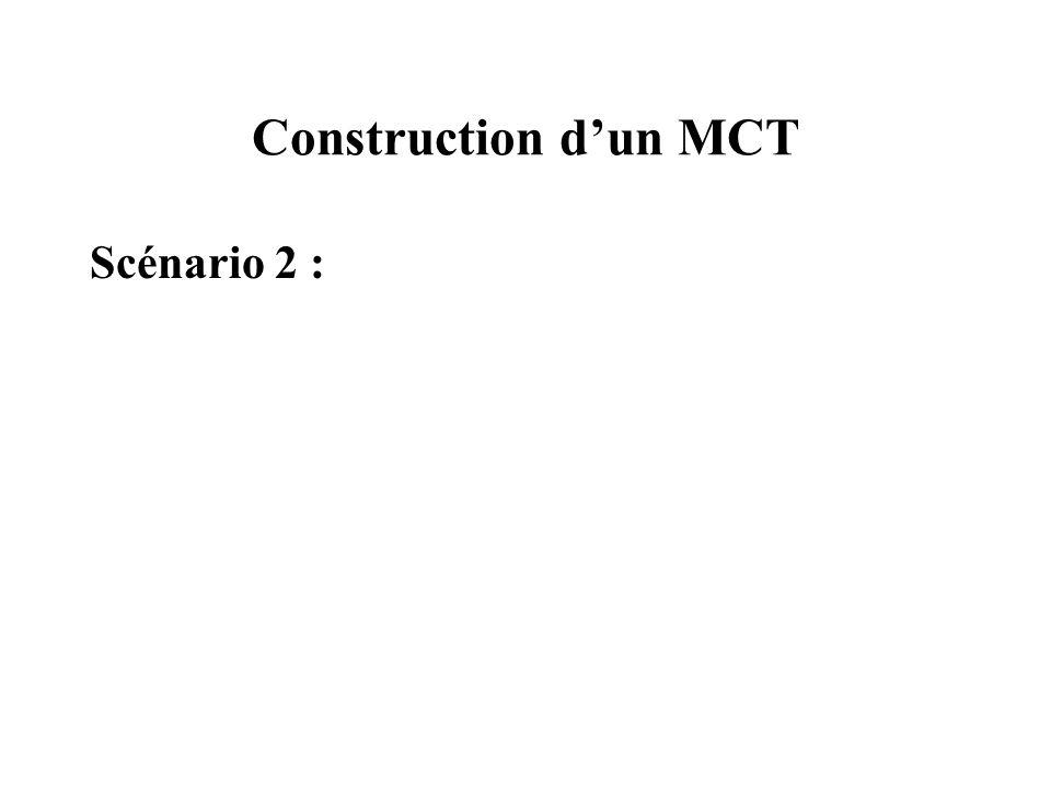 Construction dun MCT Scénario 2 :
