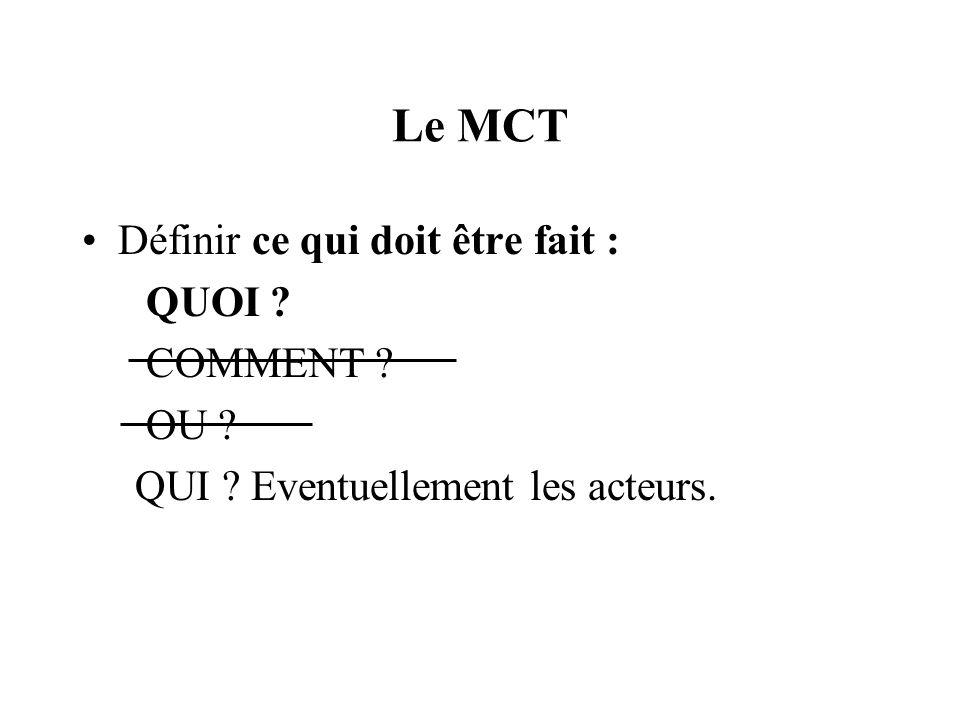 Le MCT Définir ce qui doit être fait : QUOI ? COMMENT ? OU ? QUI ? Eventuellement les acteurs.