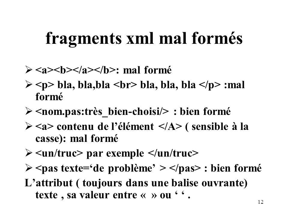 12 fragments xml mal formés : mal formé bla, bla,bla bla, bla, bla :mal formé : bien formé contenu de lélément ( sensible à la casse): mal formé par e