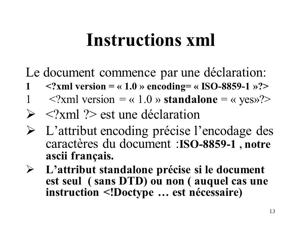 13 Instructions xml Le document commence par une déclaration: 1 est une déclaration Lattribut encoding précise lencodage des caractères du document :