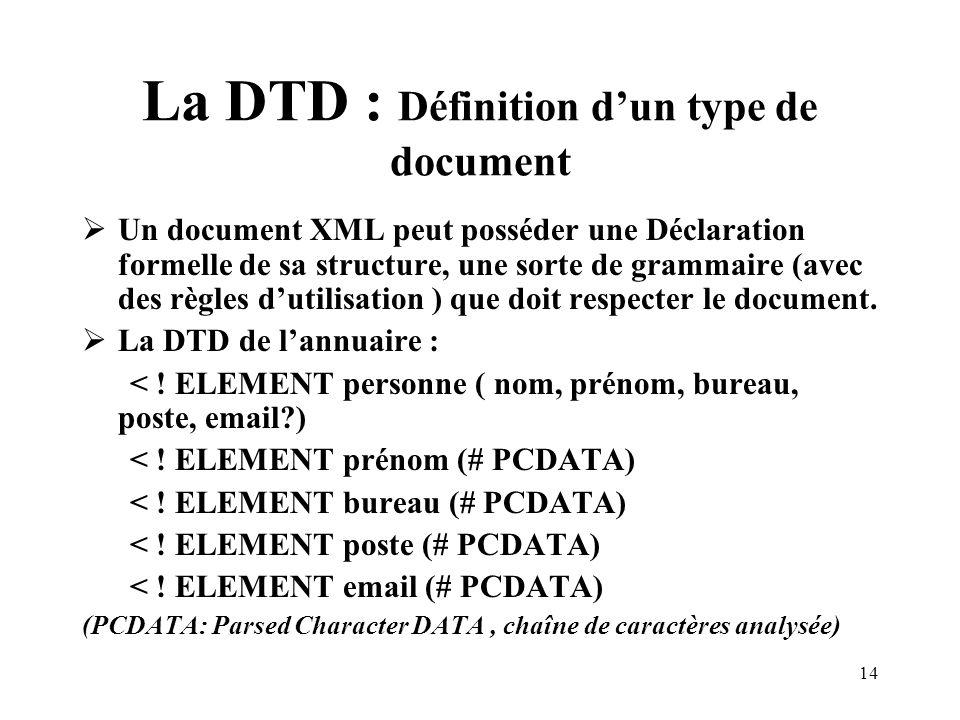 14 La DTD : Définition dun type de document Un document XML peut posséder une Déclaration formelle de sa structure, une sorte de grammaire (avec des r
