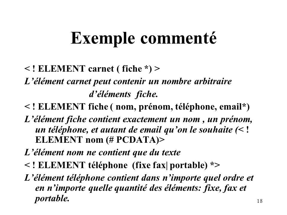 18 Exemple commenté Lélément carnet peut contenir un nombre arbitraire déléments fiche. < ! ELEMENT fiche ( nom, prénom, téléphone, email*) Lélément f