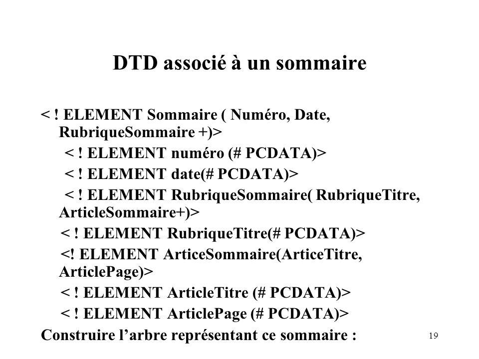 19 DTD associé à un sommaire Construire larbre représentant ce sommaire :