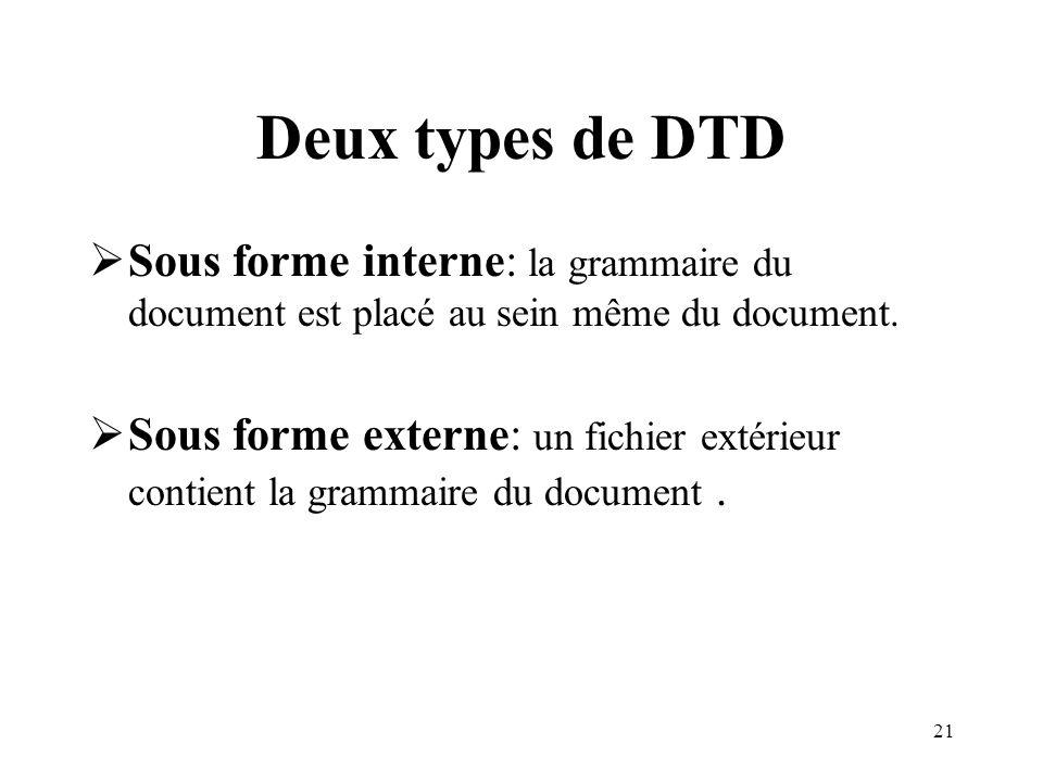 21 Deux types de DTD Sous forme interne: la grammaire du document est placé au sein même du document. Sous forme externe: un fichier extérieur contien