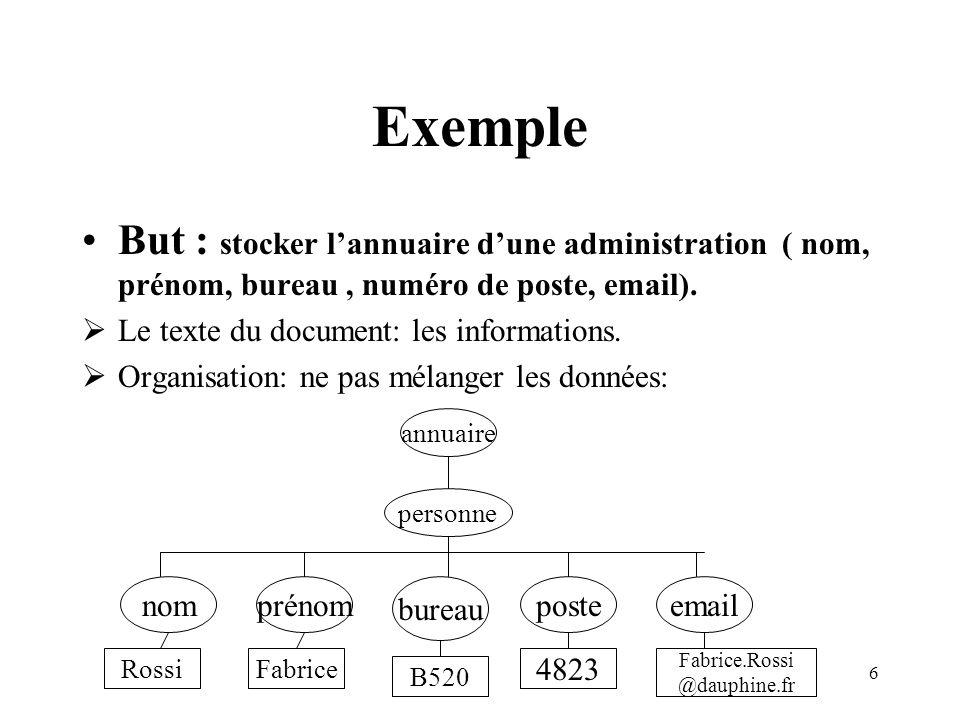 6 Exemple But : stocker lannuaire dune administration ( nom, prénom, bureau, numéro de poste, email). Le texte du document: les informations. Organisa