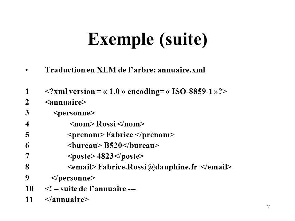 7 Exemple (suite) Traduction en XLM de larbre: annuaire.xml 1 2 3 4 Rossi 5 Fabrice 6 B520 7 4823 8 Fabrice.Rossi @dauphine.fr 9 10<! – suite de lannu