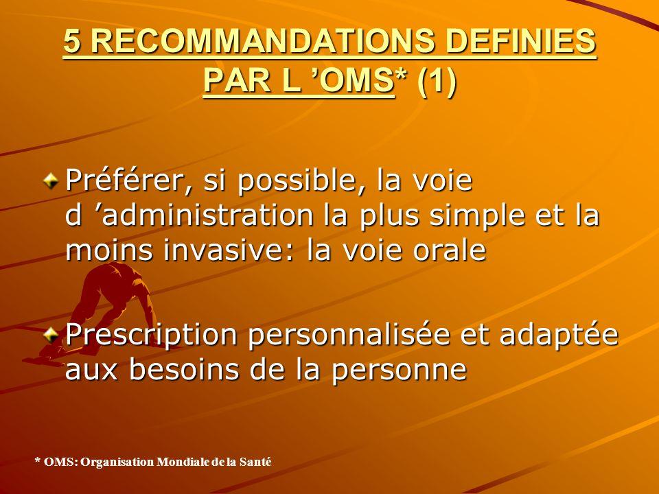 5 RECOMMANDATIONS DEFINIES PAR L OMS* (1) Préférer, si possible, la voie d administration la plus simple et la moins invasive: la voie orale Prescript