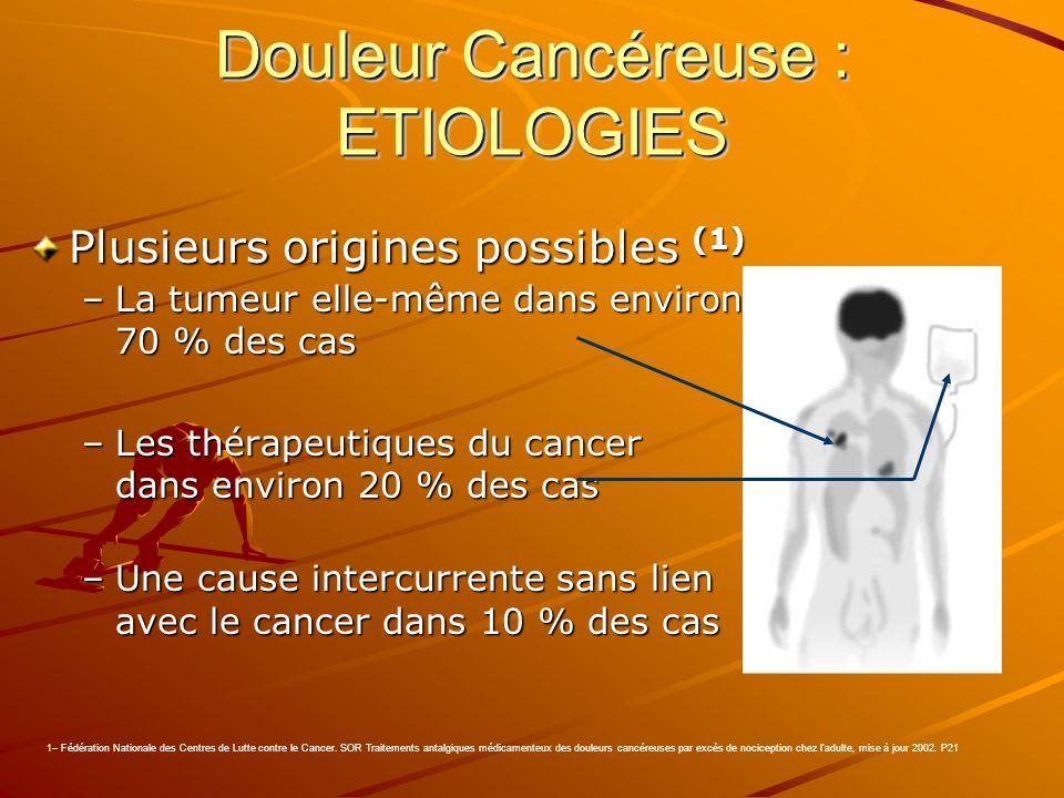 Plusieurs origines possibles (1) –La tumeur elle-même dans environ 70 % des cas –Les thérapeutiques du cancer dans environ 20 % des cas –Une cause int
