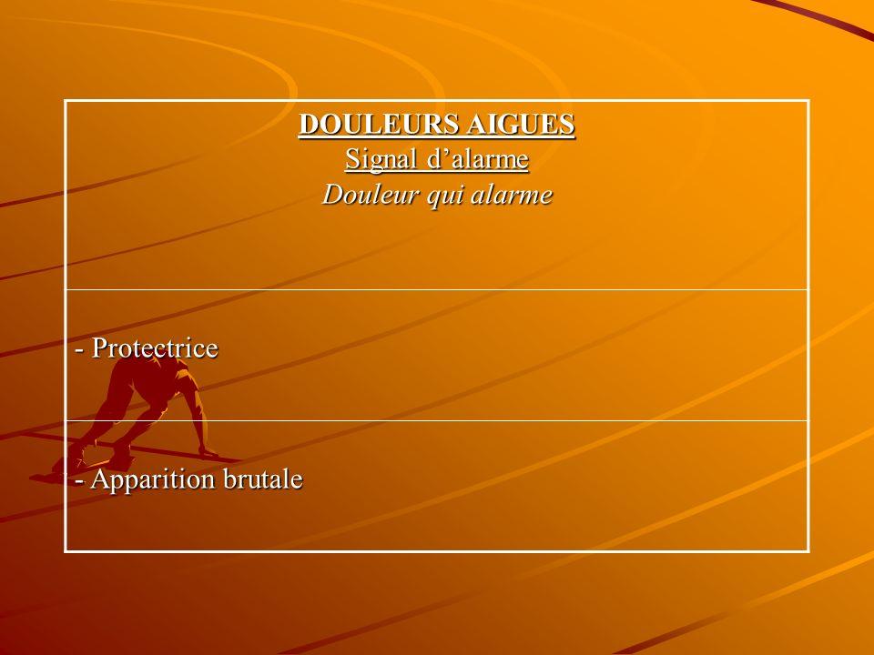 DOULEURS AIGUES Signal dalarme Douleur qui alarme - Protectrice - Apparition brutale
