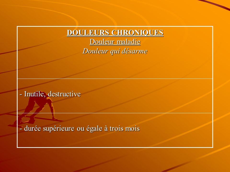 COMPOSANTES DE LA DOULEUR COMPOSANTES DE LA DOULEUR