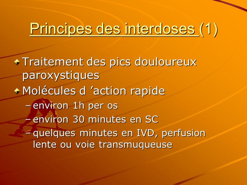 Principes des interdoses (1) Traitement des pics douloureux paroxystiques Molécules d action rapide –environ 1h per os –environ 30 minutes en SC –quel