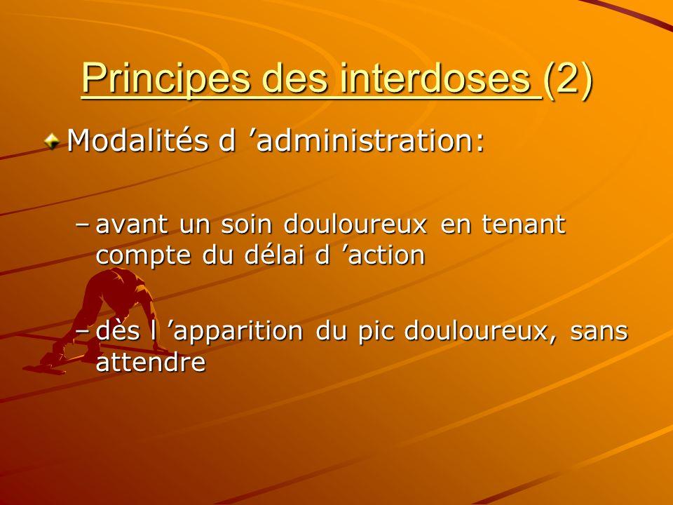 Principes des interdoses (2) Modalités d administration: –avant un soin douloureux en tenant compte du délai d action –dès l apparition du pic doulour