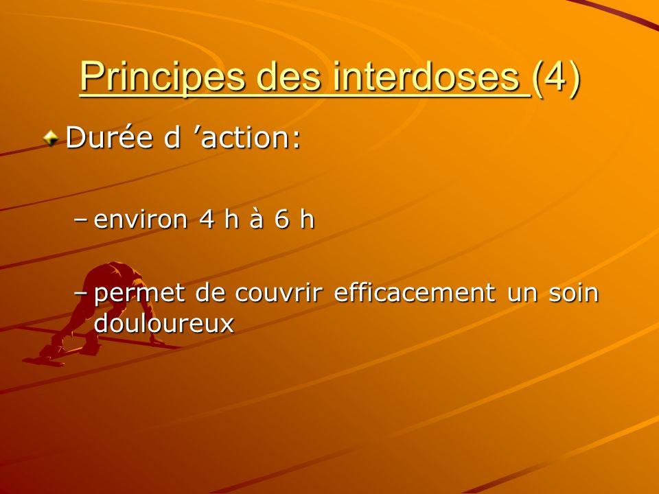 Principes des interdoses (4) Durée d action: –environ 4 h à 6 h –permet de couvrir efficacement un soin douloureux