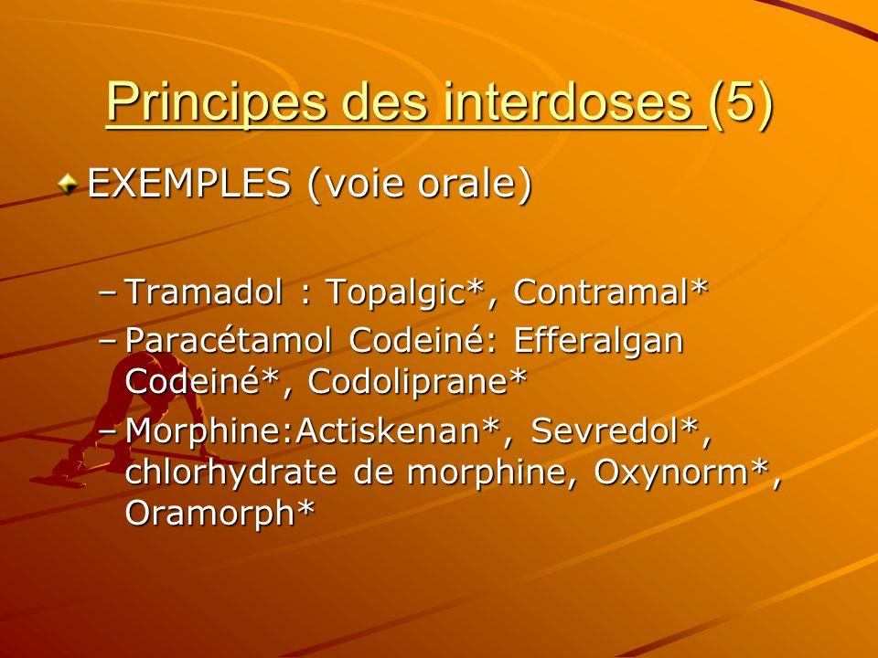 Principes des interdoses (5) EXEMPLES (voie orale) –Tramadol : Topalgic*, Contramal* –Paracétamol Codeiné: Efferalgan Codeiné*, Codoliprane* –Morphine
