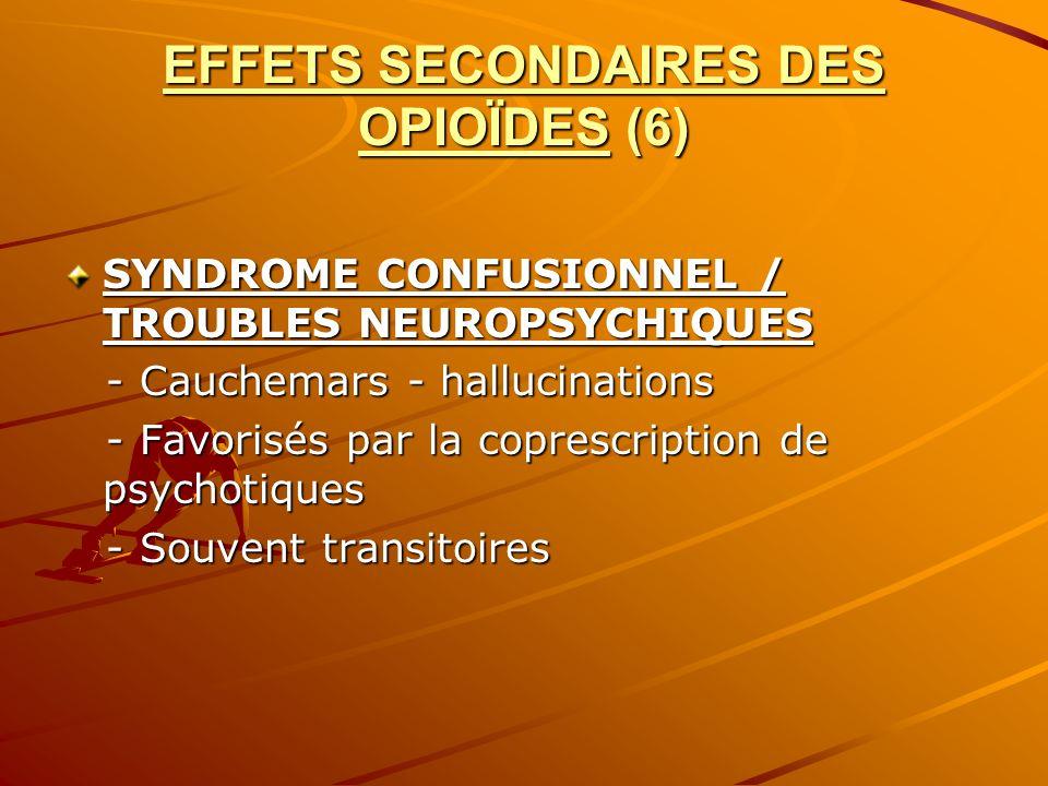 EFFETS SECONDAIRES DES OPIOÏDES (6) SYNDROME CONFUSIONNEL / TROUBLES NEUROPSYCHIQUES - Cauchemars - hallucinations - Cauchemars - hallucinations - Fav