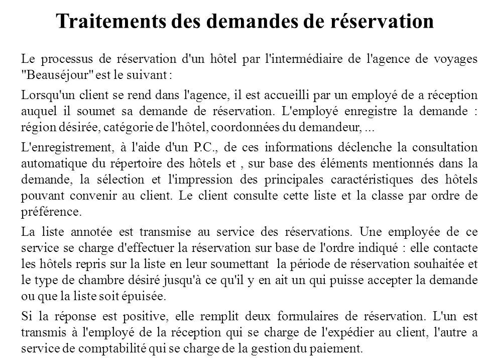 Traitements des demandes de réservation Le processus de réservation d'un hôtel par l'intermédiaire de l'agence de voyages