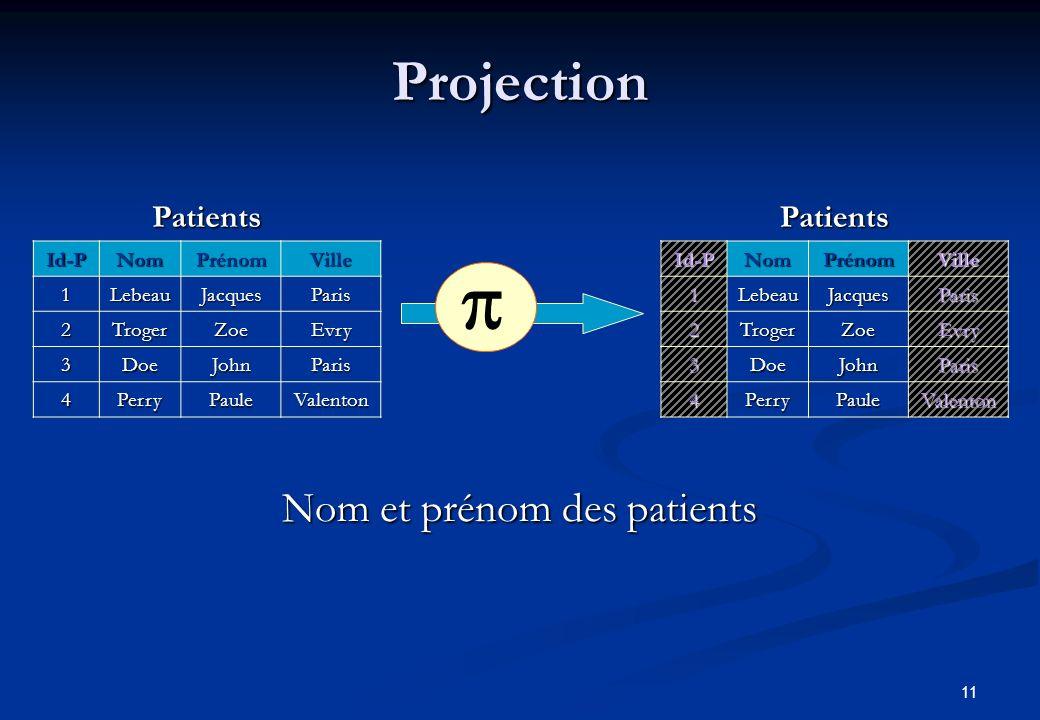 11 Projection Patients Id-PNomPrénomVille 1LebeauJacquesParis 2TrogerZoeEvry 3DoeJohnParis 4PerryPauleValenton Nom et prénom des patients PatientsId-PNomPrénomVille 1LebeauJacquesParis 2TrogerZoeEvry 3DoeJohnParis 4PerryPauleValenton