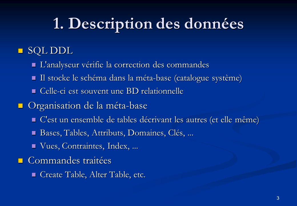 3 1. Description des données SQL DDL SQL DDL L'analyseur vérifie la correction des commandes L'analyseur vérifie la correction des commandes Il stocke