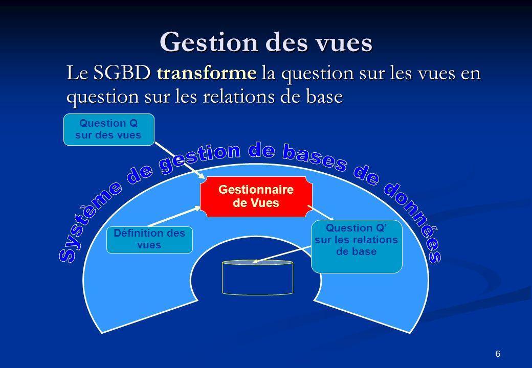 6 Gestion des vues Le SGBD transforme la question sur les vues en question sur les relations de base Question Q sur des vues Définition des vues Gestionnaire de Vues Question Q sur les relations de base