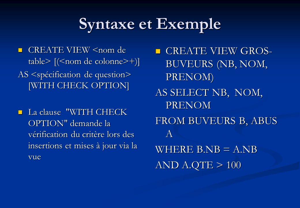 Syntaxe et Exemple CREATE VIEW [( +)] CREATE VIEW [( +)] AS [WITH CHECK OPTION] La clause WITH CHECK OPTION demande la vérification du critère lors des insertions et mises à jour via la vue La clause WITH CHECK OPTION demande la vérification du critère lors des insertions et mises à jour via la vue CREATE VIEW GROS- BUVEURS (NB, NOM, PRENOM) AS SELECT NB, NOM, PRENOM FROM BUVEURS B, ABUS A WHERE B.NB = A.NB AND A.QTE > 100