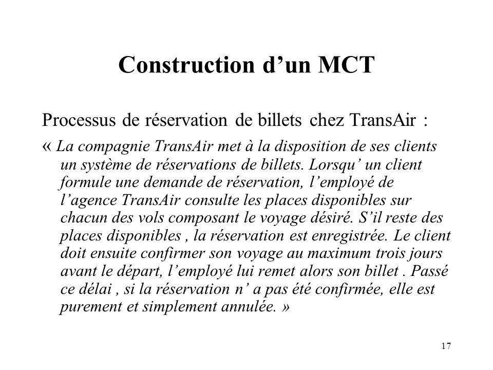 17 Construction dun MCT Processus de réservation de billets chez TransAir : « La compagnie TransAir met à la disposition de ses clients un système de réservations de billets.