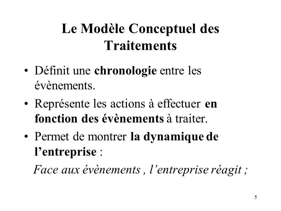 5 Le Modèle Conceptuel des Traitements Définit une chronologie entre les évènements.