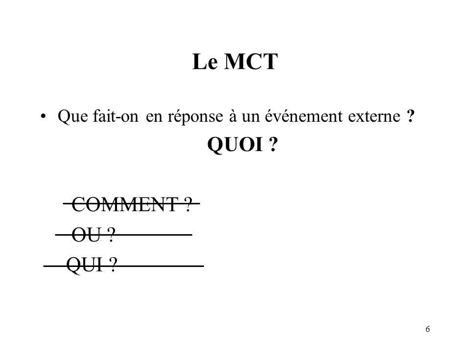 6 Le MCT Que fait-on en réponse à un événement externe ? QUOI ? COMMENT ? OU ? QUI ?