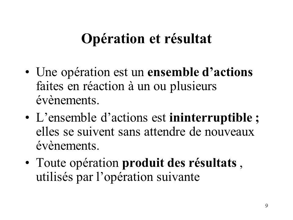 9 Opération et résultat Une opération est un ensemble dactions faites en réaction à un ou plusieurs évènements.