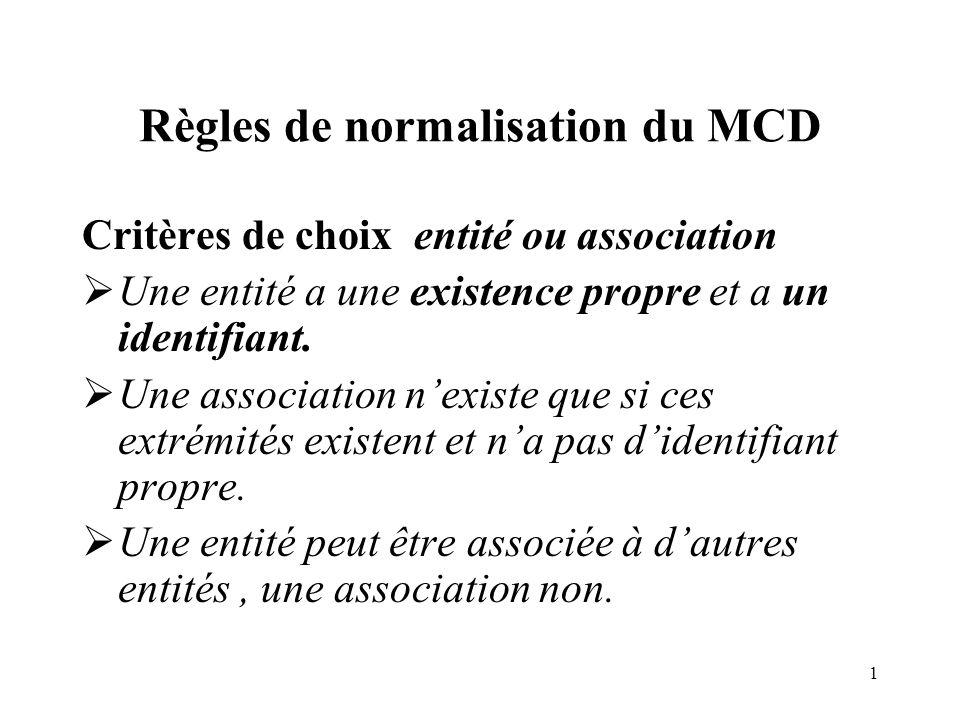 1 Règles de normalisation du MCD Critères de choix entité ou association Une entité a une existence propre et a un identifiant. Une association nexist